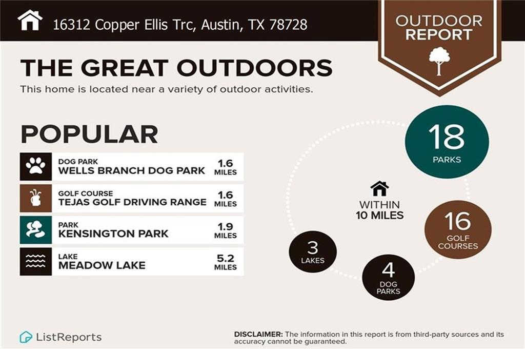 Closed | 16312 Copper Ellis Trace Austin, TX 78728 22