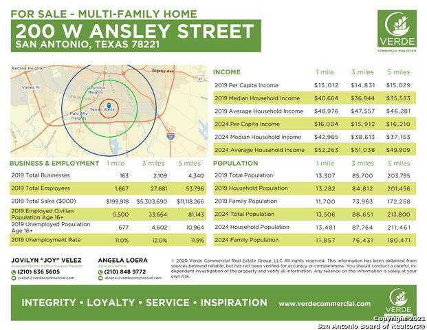 Active | 200 W Ansley St San Antonio, TX 78221 25