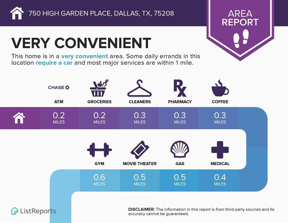 Pending | 750 High Garden Place Dallas, Texas 75208 22