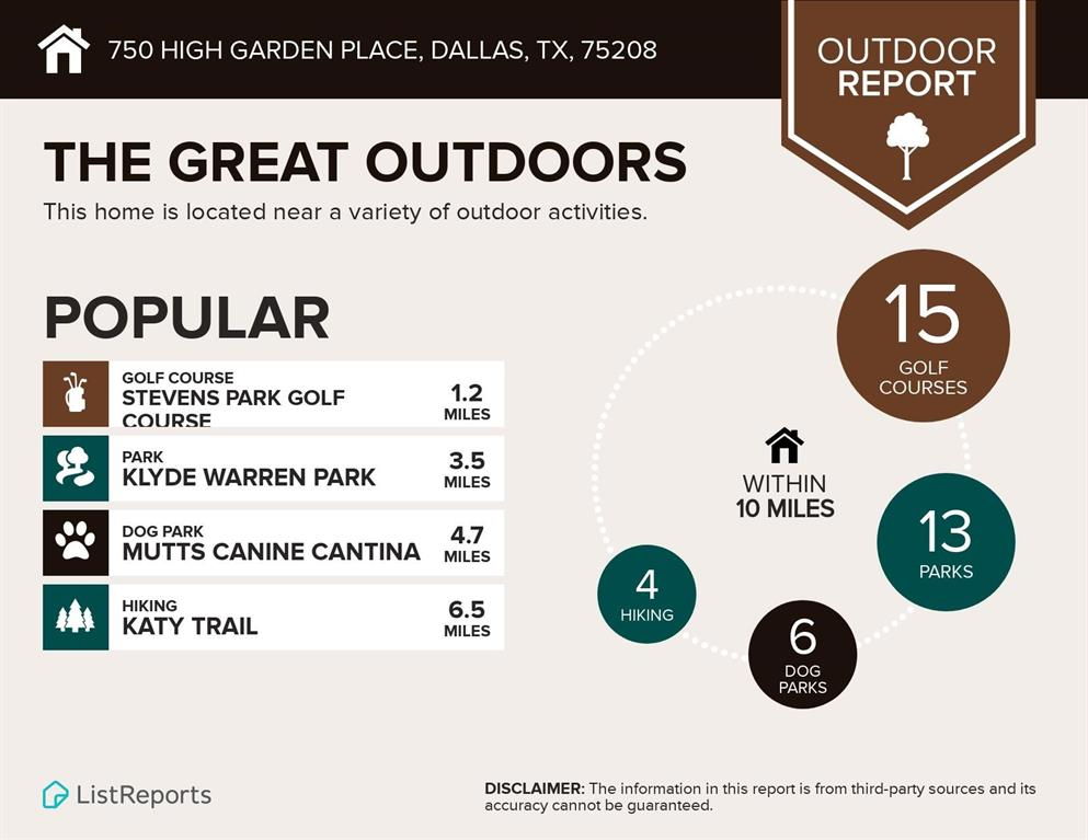 Pending | 750 High Garden Place Dallas, Texas 75208 23
