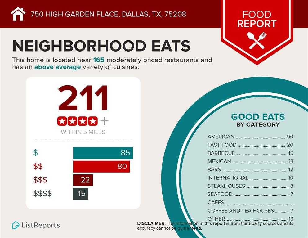 Pending | 750 High Garden Place Dallas, Texas 75208 24