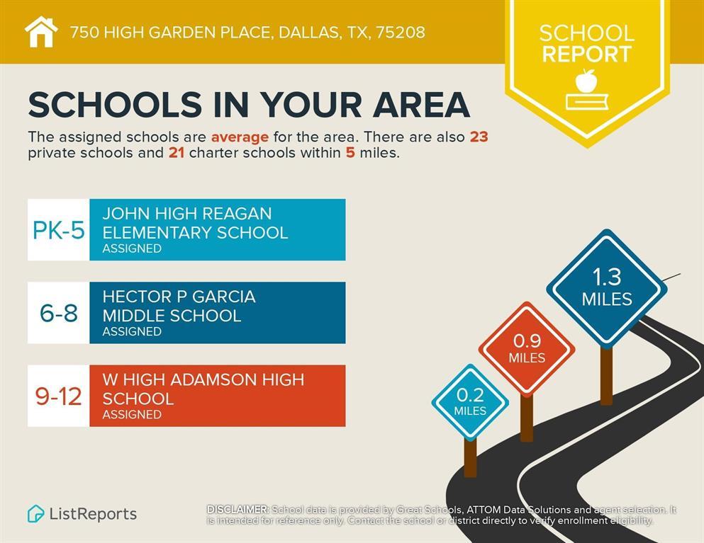 Pending | 750 High Garden Place Dallas, Texas 75208 25