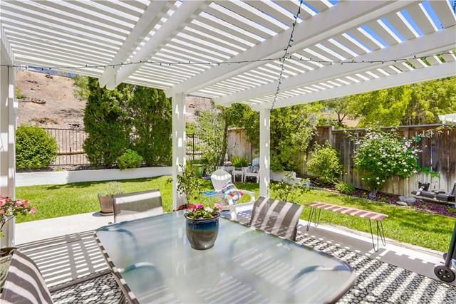 Pending   21116 Briarwood Lane Rancho Santa Margarita, CA 92679 28