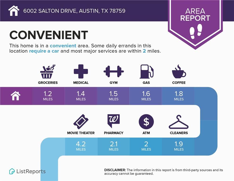 Active   6002 Salton Drive Austin, TX 78759 21