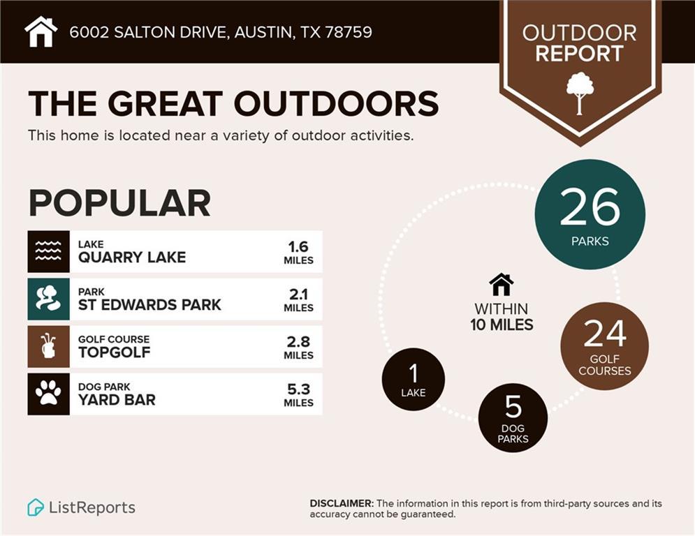 Active   6002 Salton Drive Austin, TX 78759 23