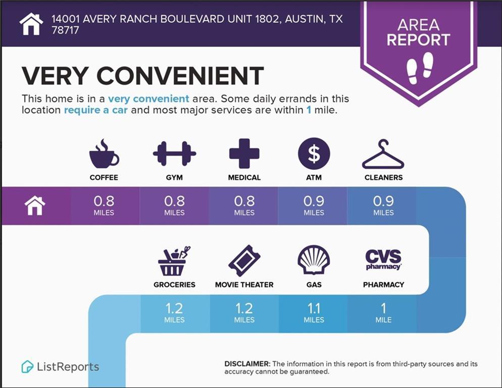 ActiveUnderContract | 14001 Avery Ranch Boulevard #1802 Austin, TX 78717 26