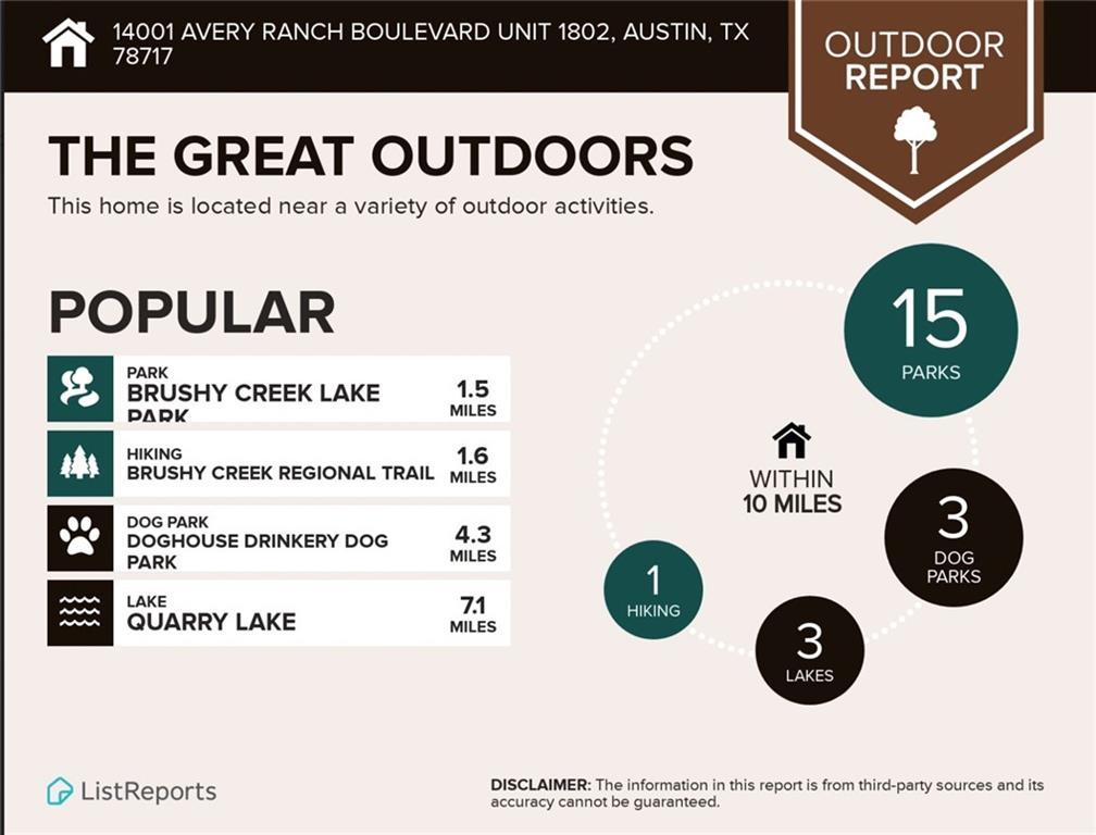 ActiveUnderContract | 14001 Avery Ranch Boulevard #1802 Austin, TX 78717 28